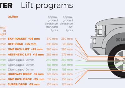 7-lift-programs_EN_v9_s